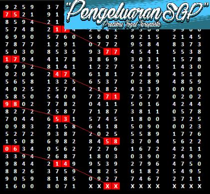 Pengeluaran Data SGP Live 2008 sampai 2018 » Togel Hari Ini