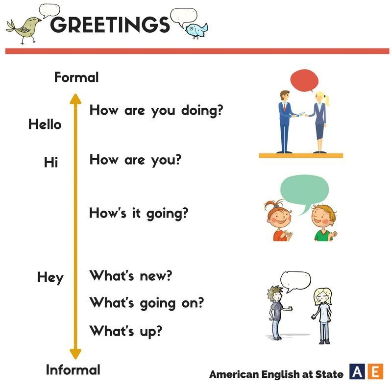 Greetings and farewells english pinterest english learning greetings and farewells m4hsunfo
