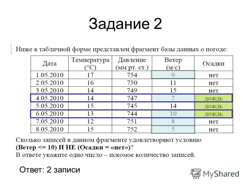 Готовые домашние задания 7 класс русский язык рабочая тетрадь богданова