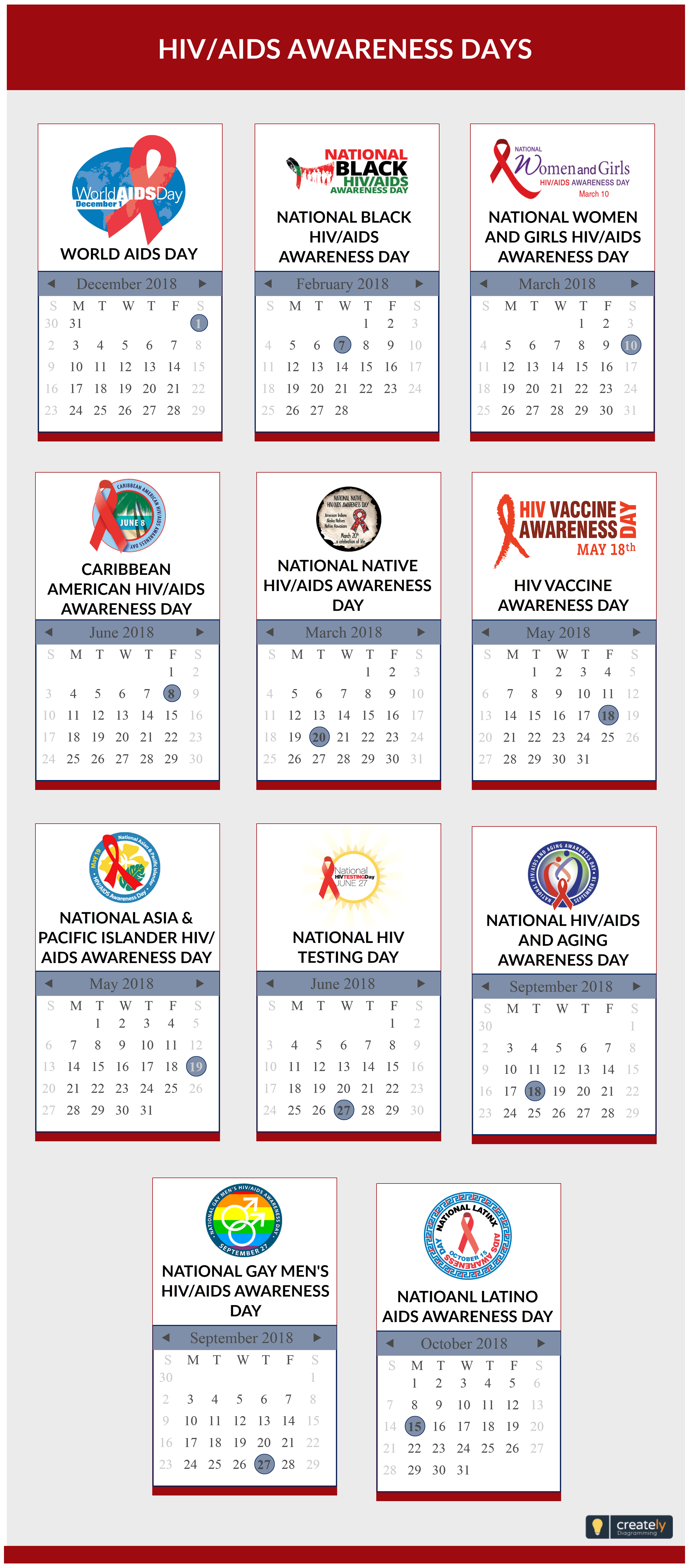HIV/AIDS awareness days throughout the calendar year. Most ... on
