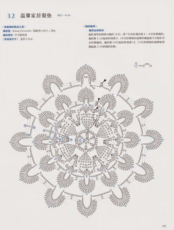 Ergahandmade Pinterest Crochet Flowers