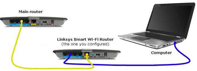 Official Support - Setting up your Linksys Smart Wi-Fi