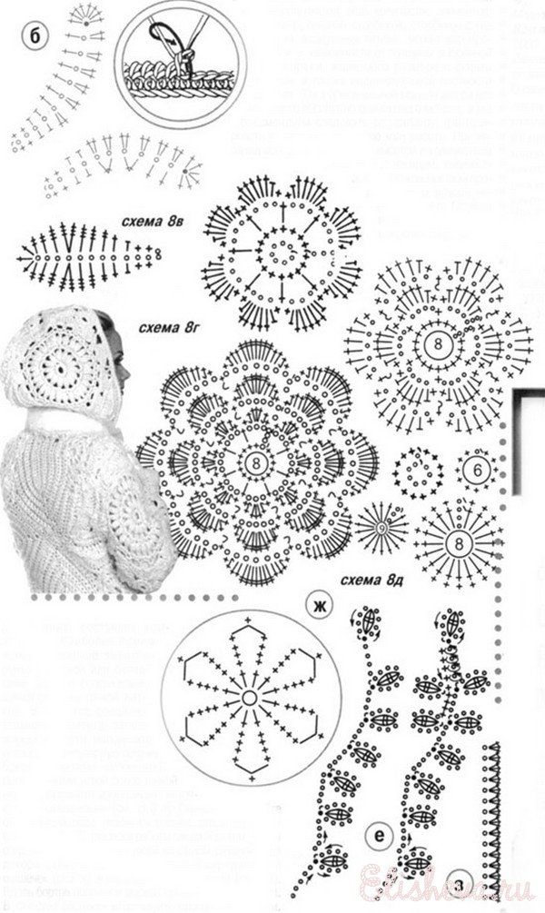 esquemas de crochet irlandés | Crochet | Pinterest | Crochet ...