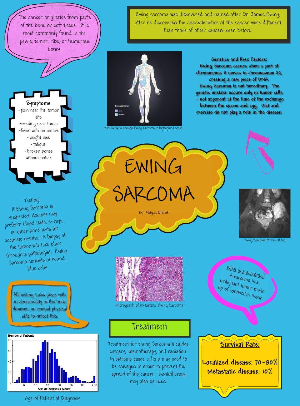 cancer nurse sarcoma)