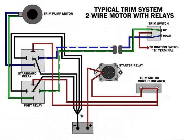 17 Wiring Diagram Engine Tilt And Trim Suzuki Mercury Outboard Outboard Wire