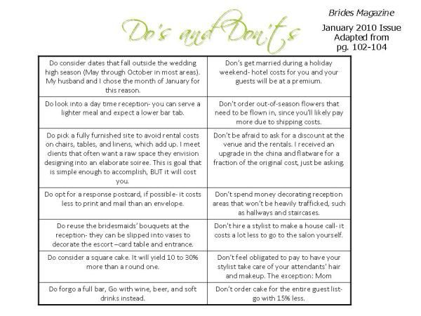 Wedding Planner Budget Dos And Donts