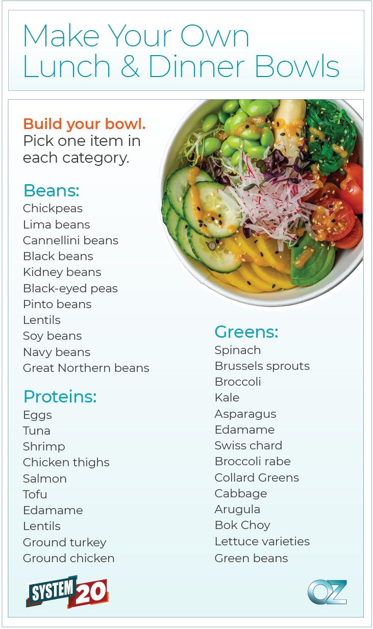 Wie man grüne, Bohnen- und Proteinschalen für System 20 herstellt  – Diet plan ever