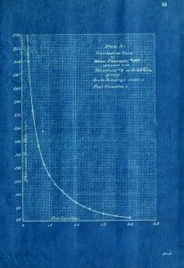 Vintage blueprint of data carbon paper vintage thangs pinterest vintage blueprint of data carbon paper malvernweather Image collections