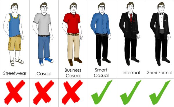 Men S Dress Code Cheat Sheet Misc In 2019 Dress Code Casual