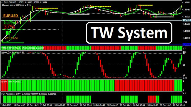 Tw System Forex Trading Forex Trading Strategies Trading