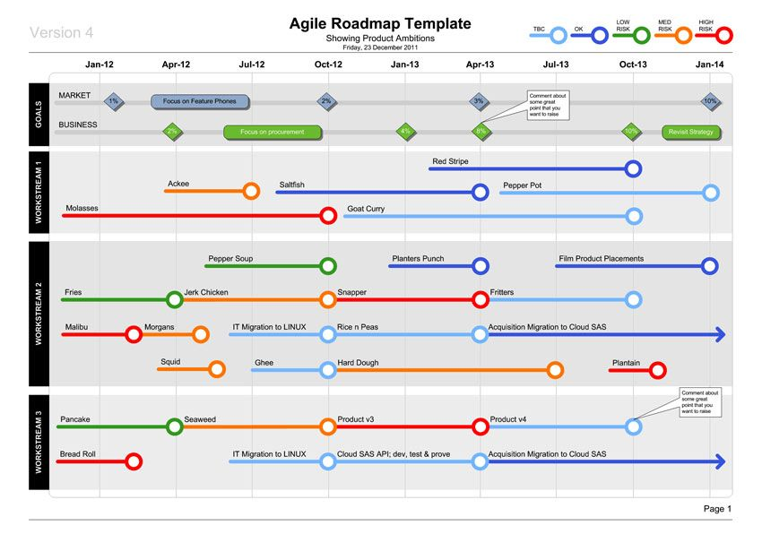Agile Roadmap Template Business Documents - Professional - free project planner template