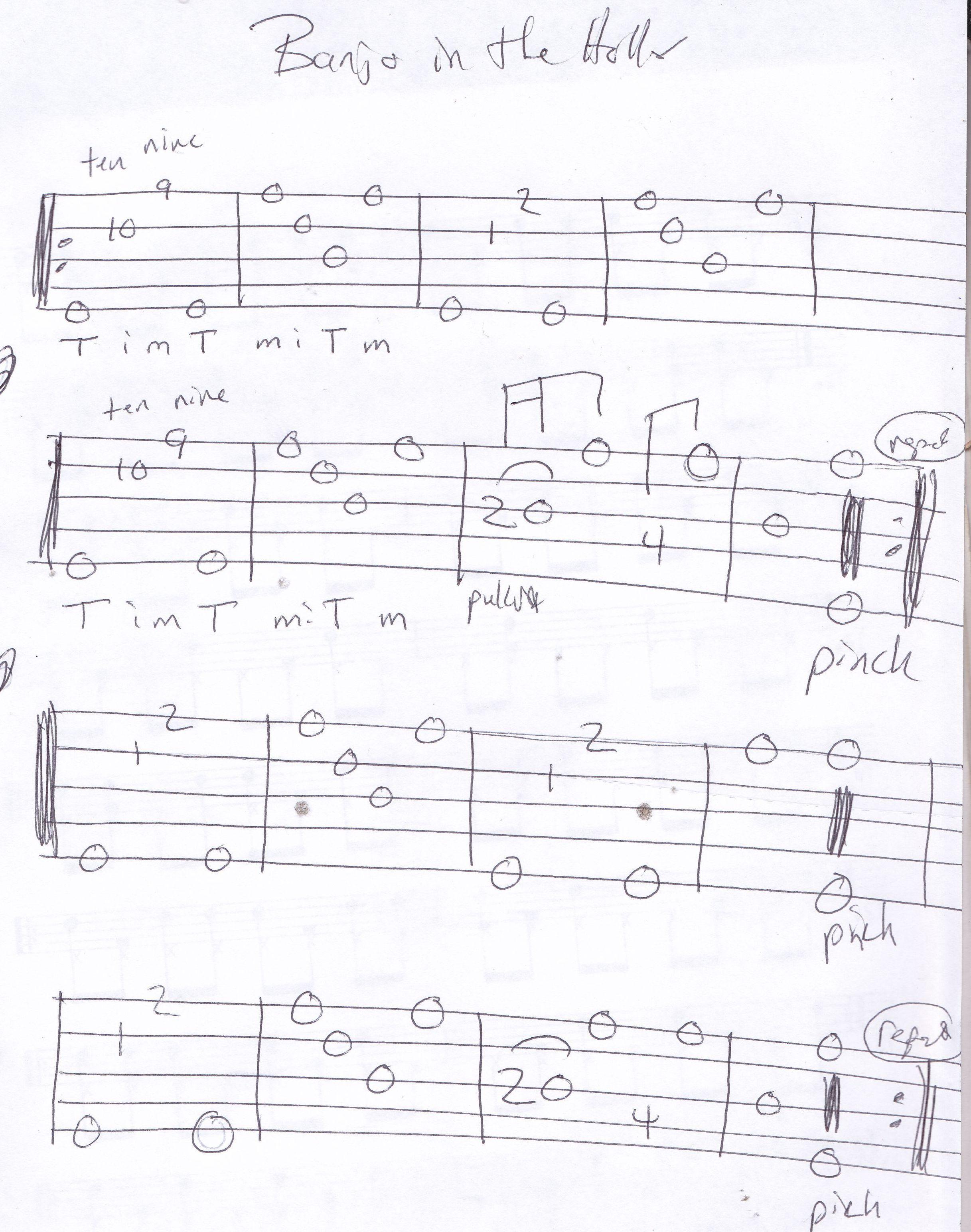 Banjo In The Holler Banjo Tab Guitar Lesson Chord Charts Htttp