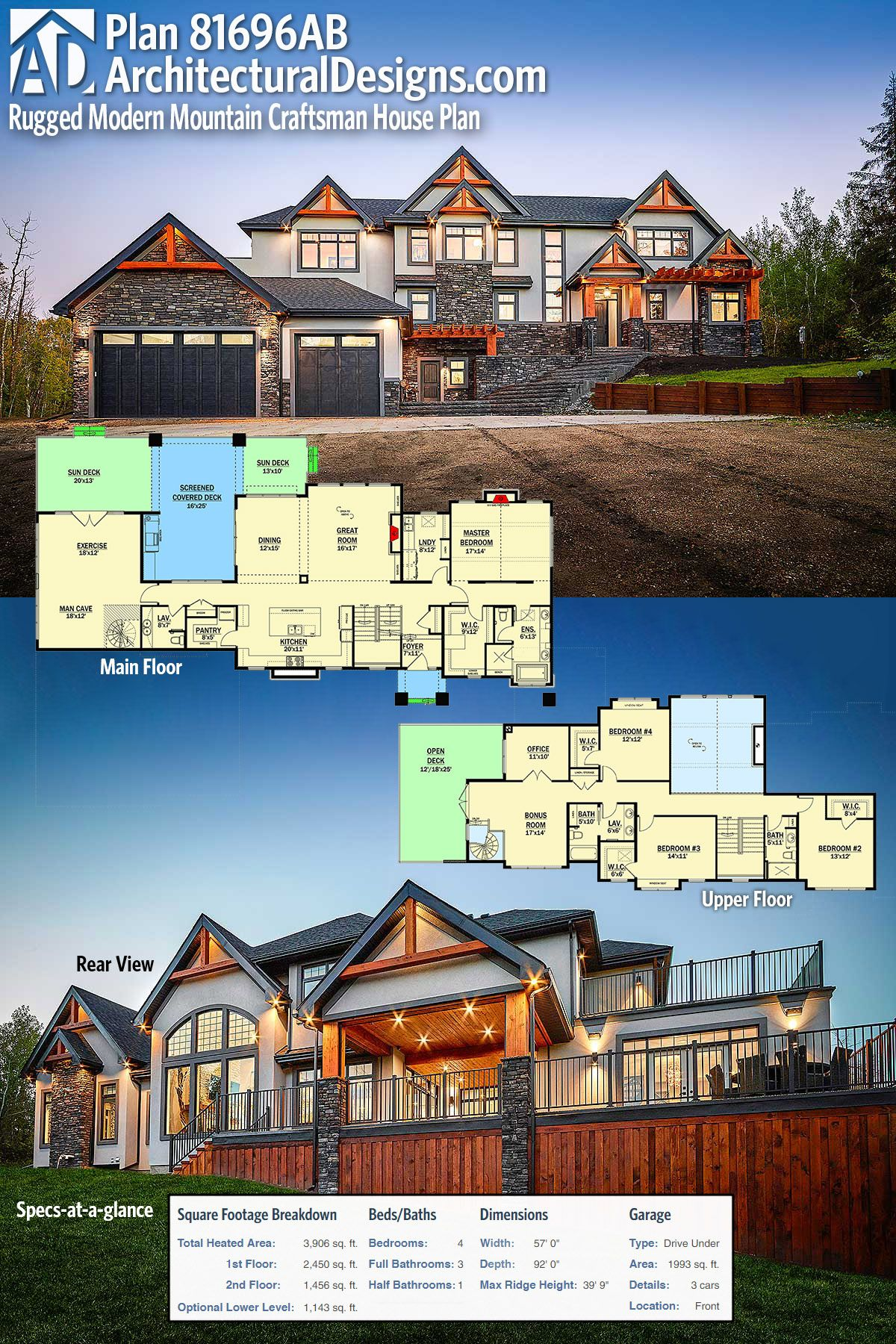 Plan 81696ab Rugged Modern Mountain Craftsman House