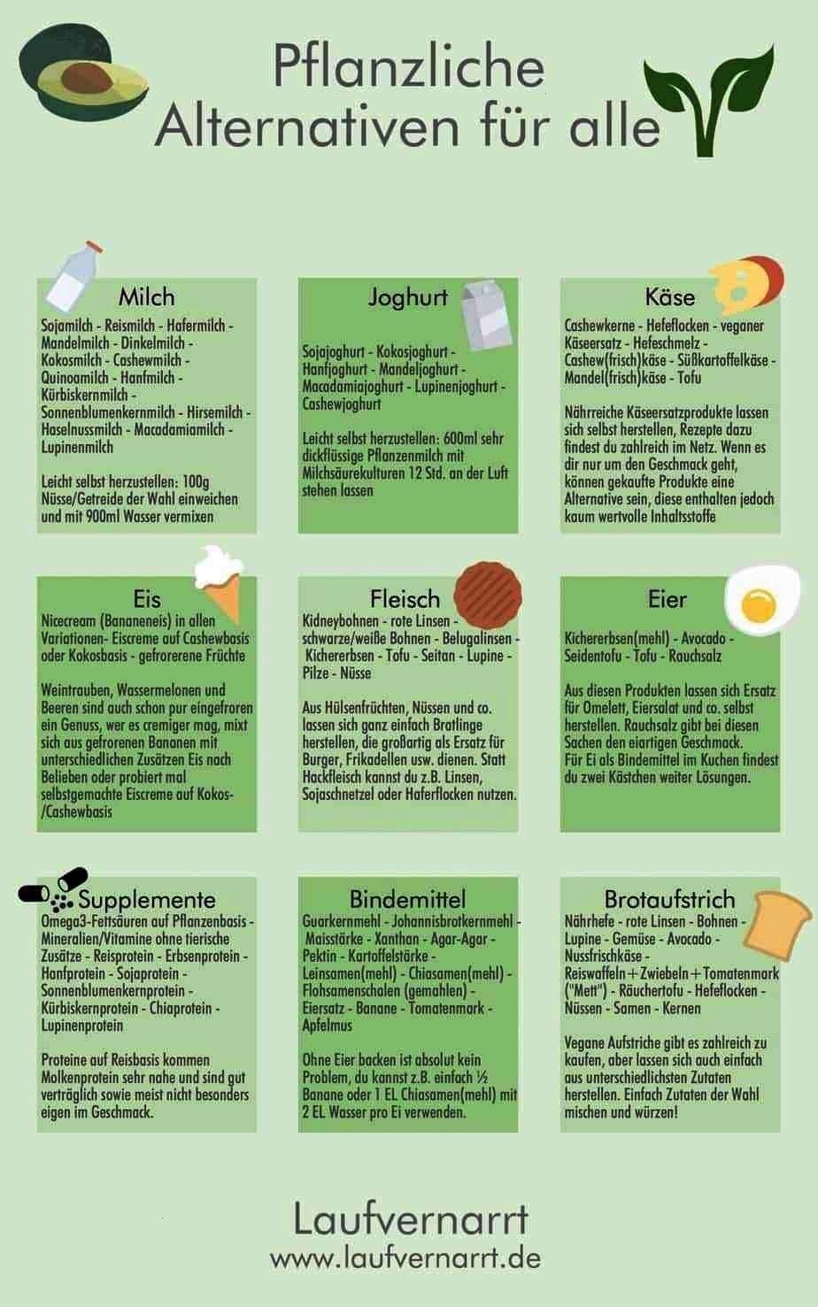 alternatives - not just for vegans -  Herbal alternatives at a glance – not just for vegans  -Her