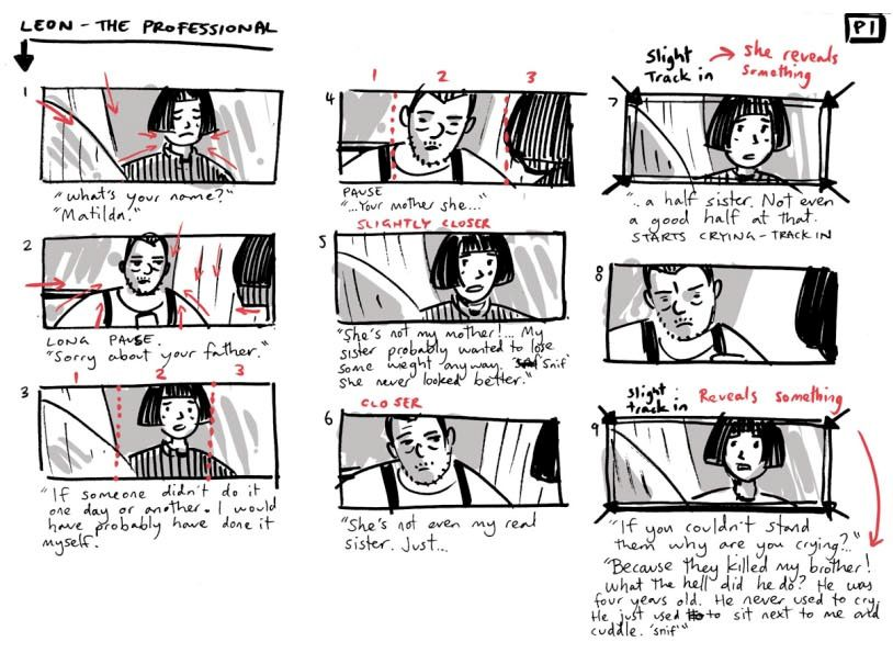 Retro-boarding  Leon #1 Storyboarding Pinterest Storyboard - interactive storyboards
