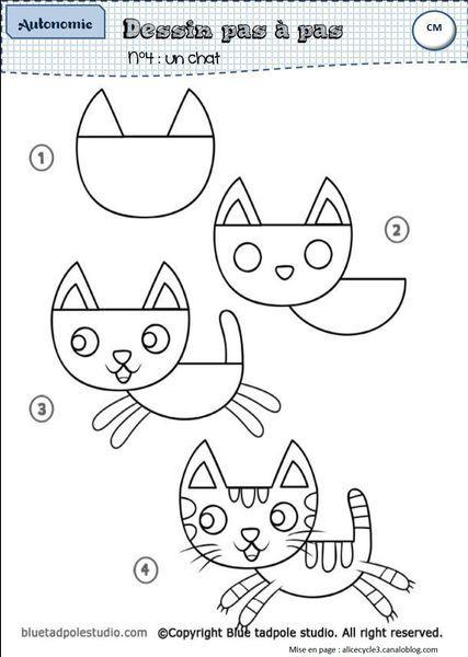 25 best ideas about dessiner un chat on pinterest - Dessin de chat simple ...