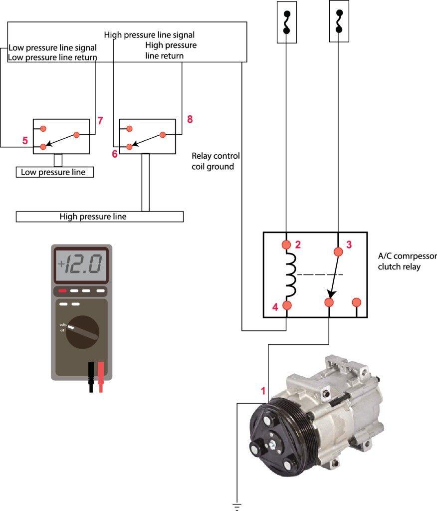 Ac Wiring Diagram Pdf Elegant In 2020 Ac Compressor Ac Wiring Car Air Conditioning