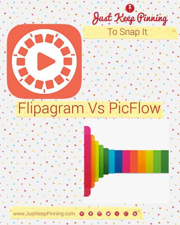 Flipagram vs Picflow which is better Iphone apps, Tech