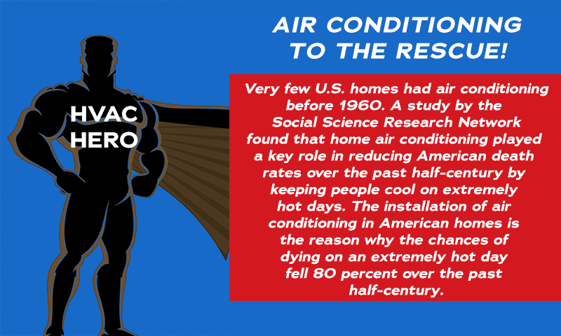 Air Conditioning Tribute Because We Can't Live Without It
