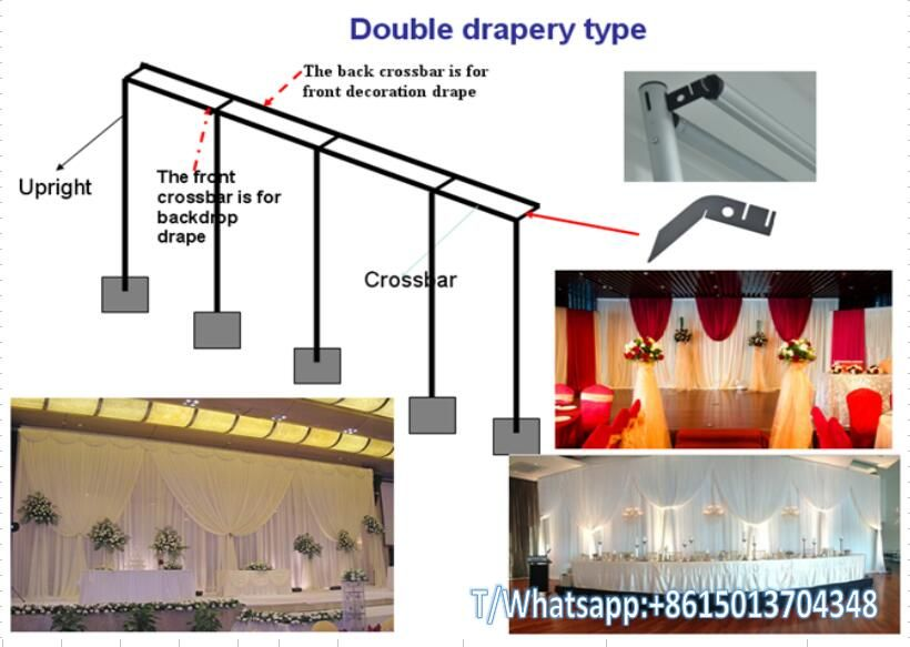 Pin On Pipe And Drape System