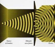 Physique Quantique L Etrangete Theorique Nous Conduit A La Revolution Technologique Physique Quantique Intrication Quantique Mecanique Quantique