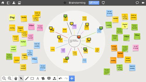 Online Whiteboard Online Collaboration Tool Realtimeboard Online Whiteboard Real Time Board Writing