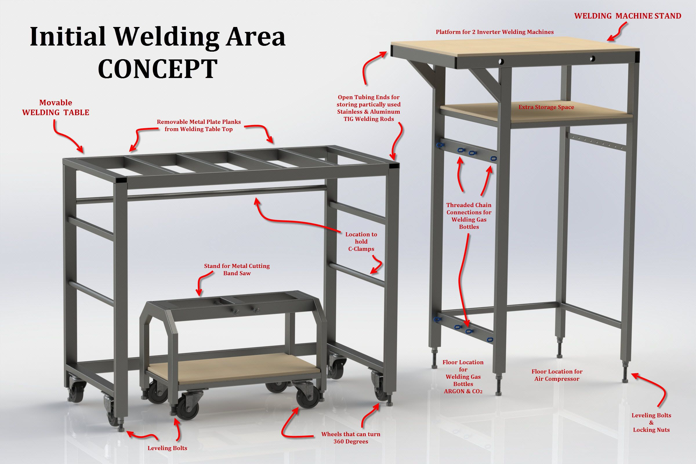 Image result for welding table designs | Shop Project | Pinterest ...
