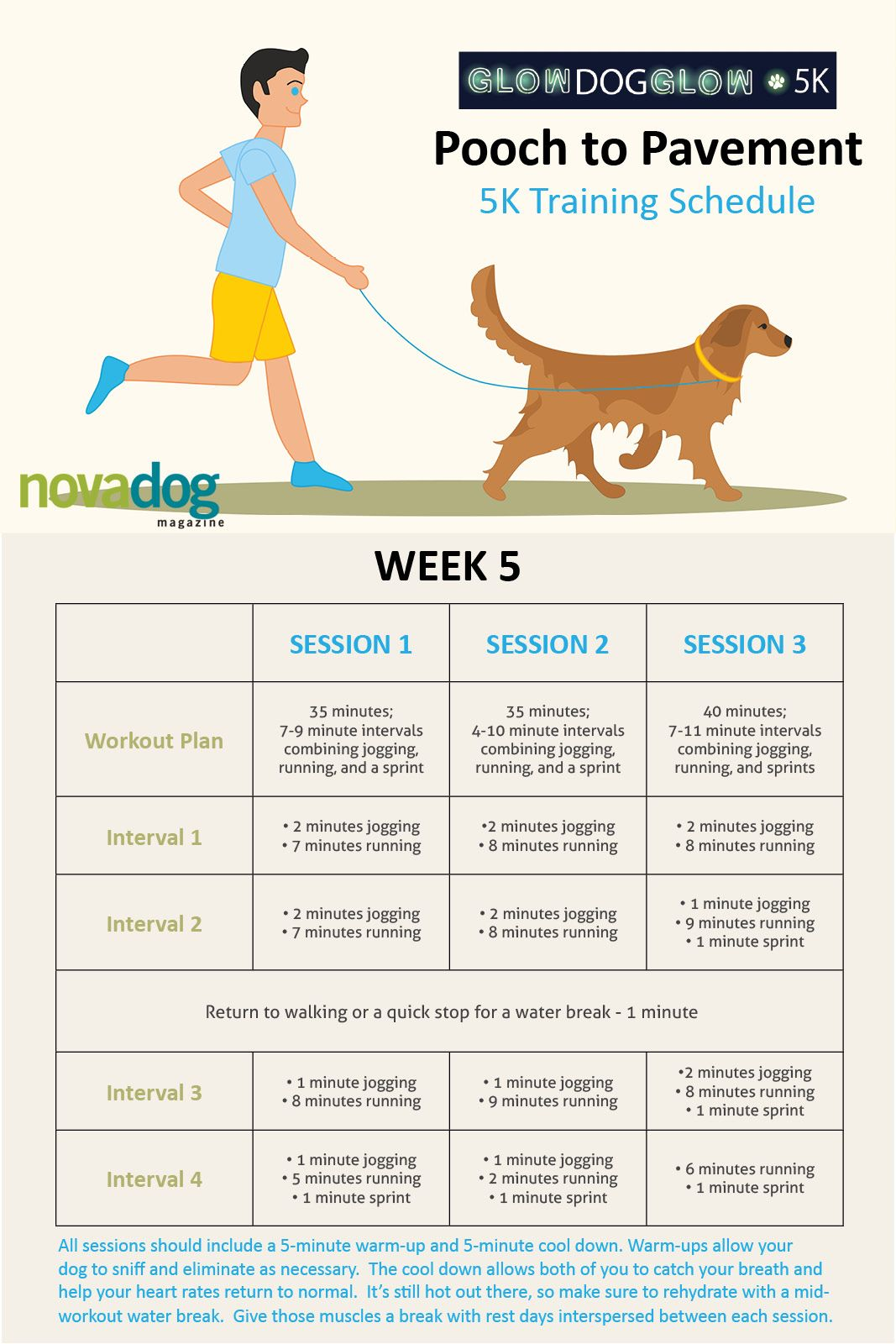 Canine Training Calendar Running With Dog 5k Training Schedule