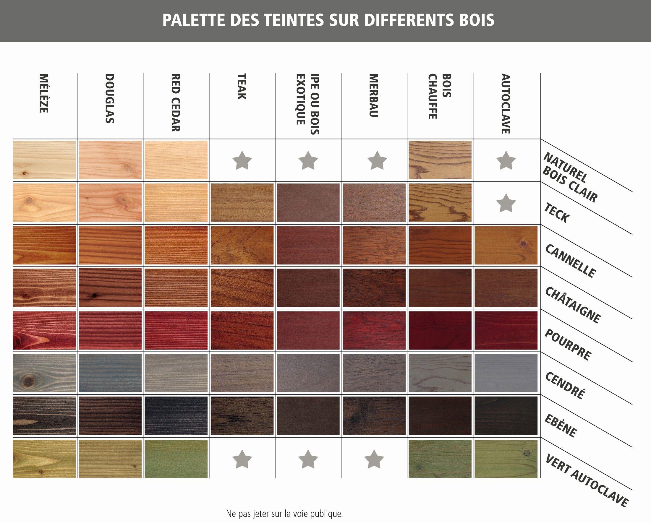 vernis bois color luxe peinture weng