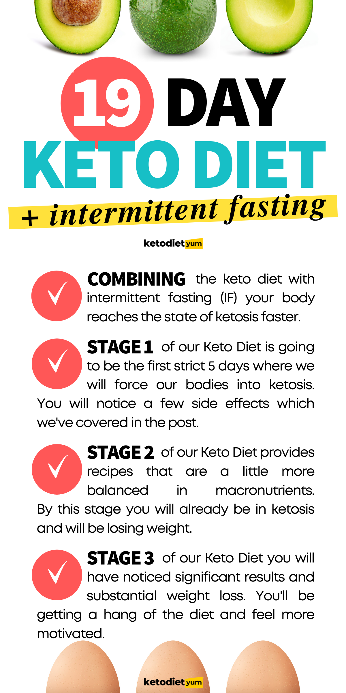 how to fast into keto diet