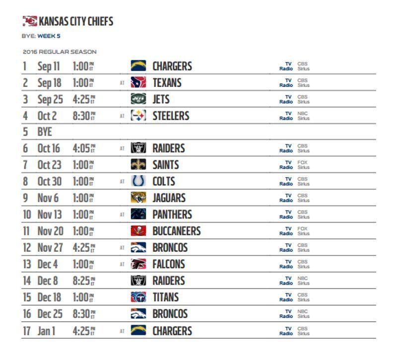 Kansas City Chiefs' 2016 NFL Schedule Released New