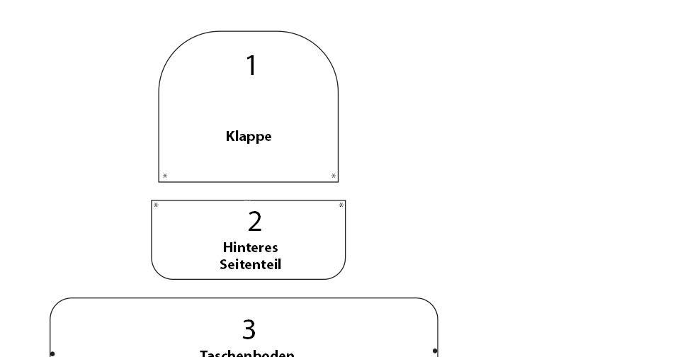 Salsabils eiGenSinn: Das Schnittmuster für die Nähtasche oder ...