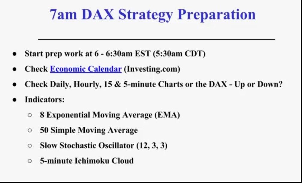 The  Am Est Dax Strategy The  Am Hourly Bar On The Dax Is