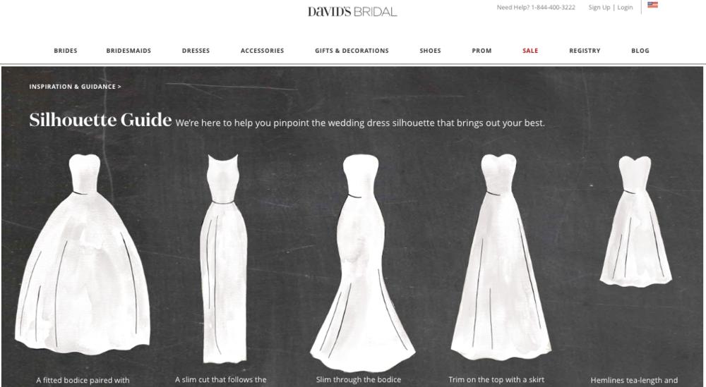 Wedding Dress Based On Your Body Type Wedding Dress Body Type Body Types Wedding