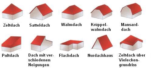 Dachformen 3 anbau pinterest anbau hausbau und h uschen - Dachformen architektur ...
