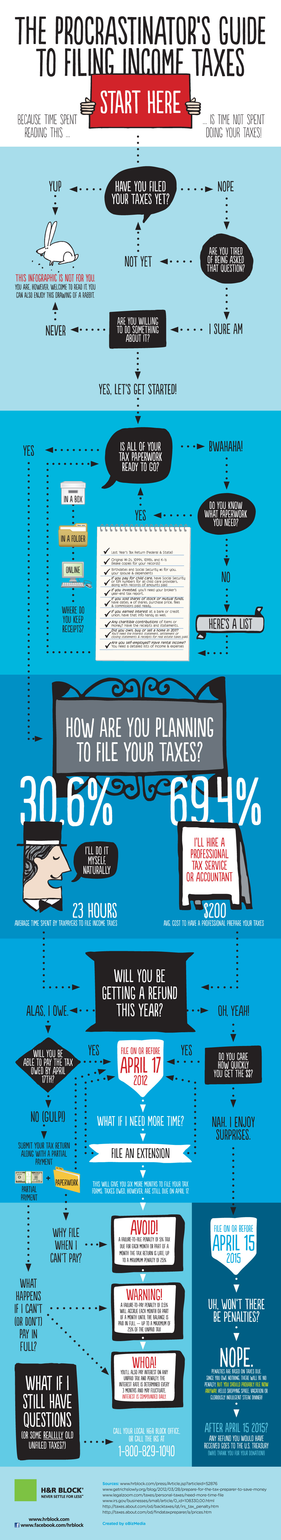 17 Best Images About Tax Humor On Pinterest The Irs, Finance And Irs Tax 17