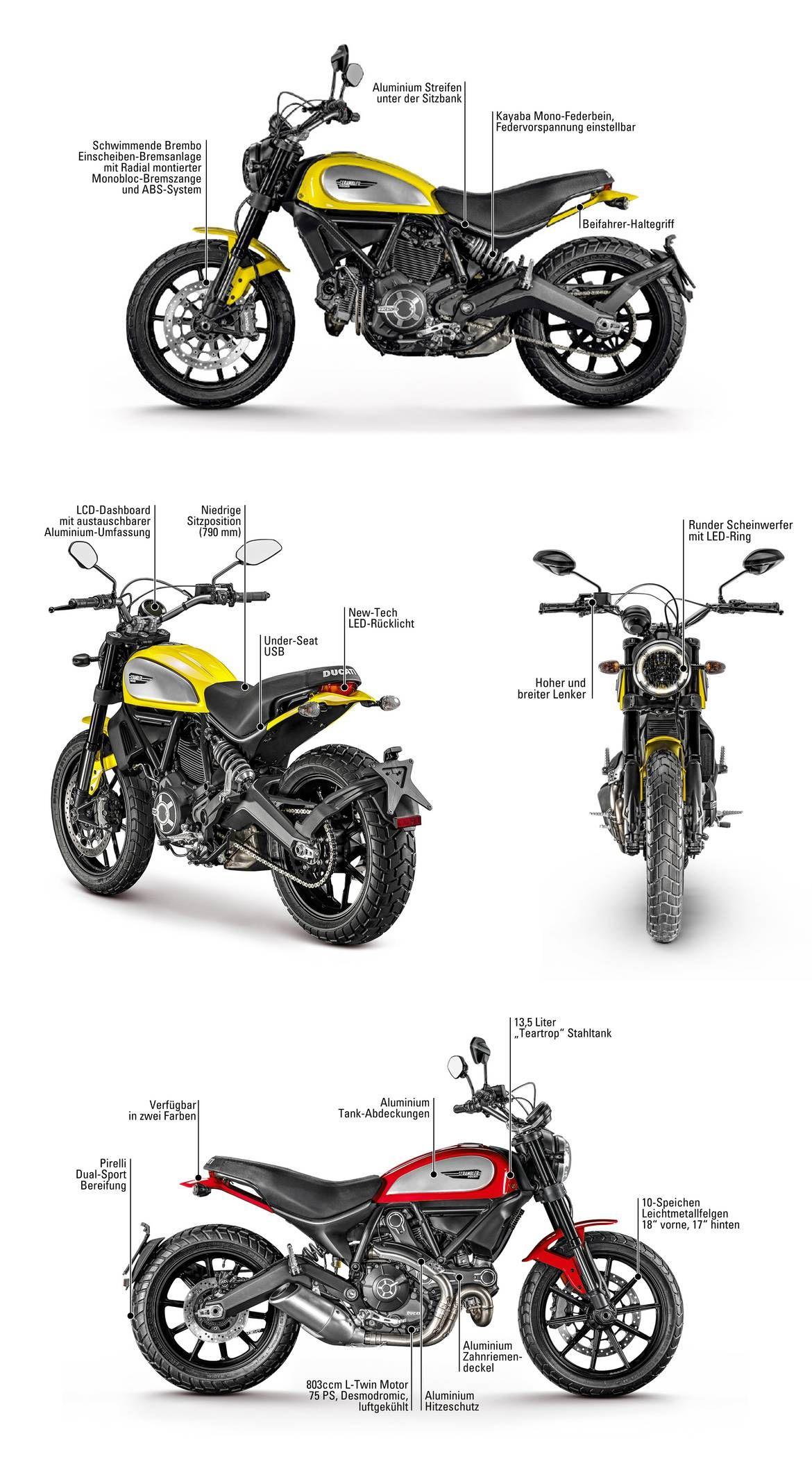 Ducati Scrambler 800 Icon Abs