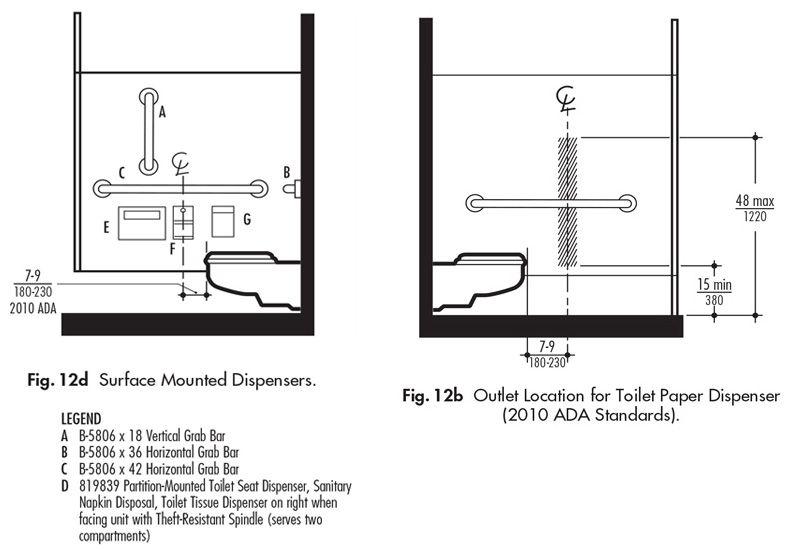 Roll Toilet Tissue Dispensers Public Restroom Ada Guidelines Restroom