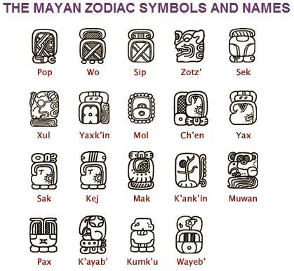 Ancient Mayan Symbols And Their Meanings Ancient Mayan Symbols Mayan
