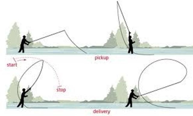 The roll cast fly fishing tips fly fishing pinterest for Fly fishing techniques