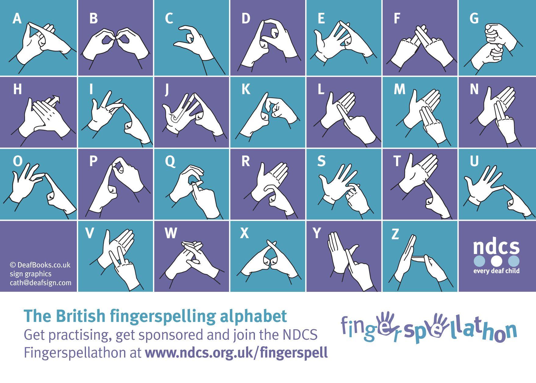 Letters Of The Asl Alphabet Worksheet