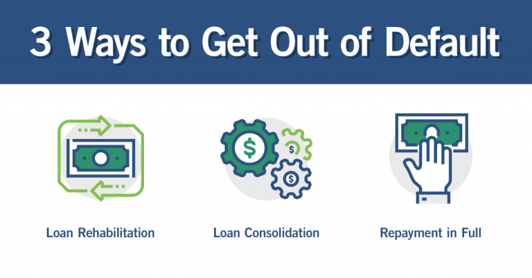 3 Ways To Get Out Of Student Loan Default Ed Gov Blog Student Loan Default Student Loan Consolidation Student Loans