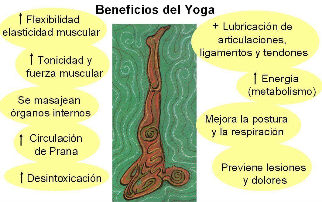 Amo el yoga | Yoga | Pinterest | Yoga y Amar