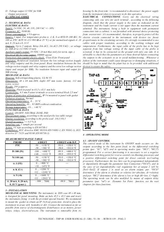Thp   ControltecThp   Controltec  Manual