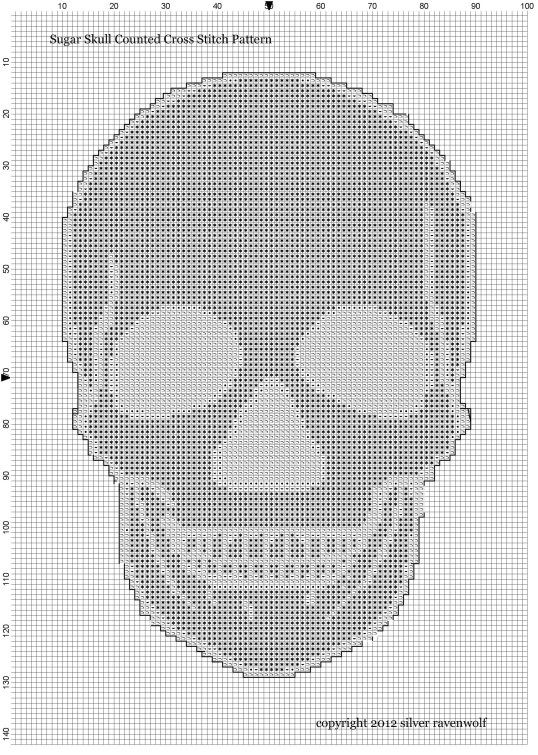 SugarSkullcrossstitchbySilverRavenWolf