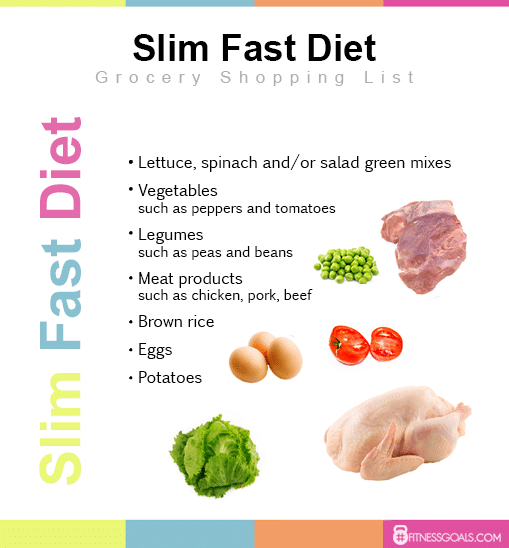 Can i lose weight on slim fast