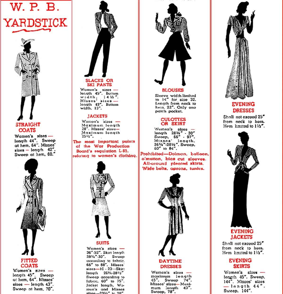 US war-production-board-wpb-clothing-yardstick   1940s ...