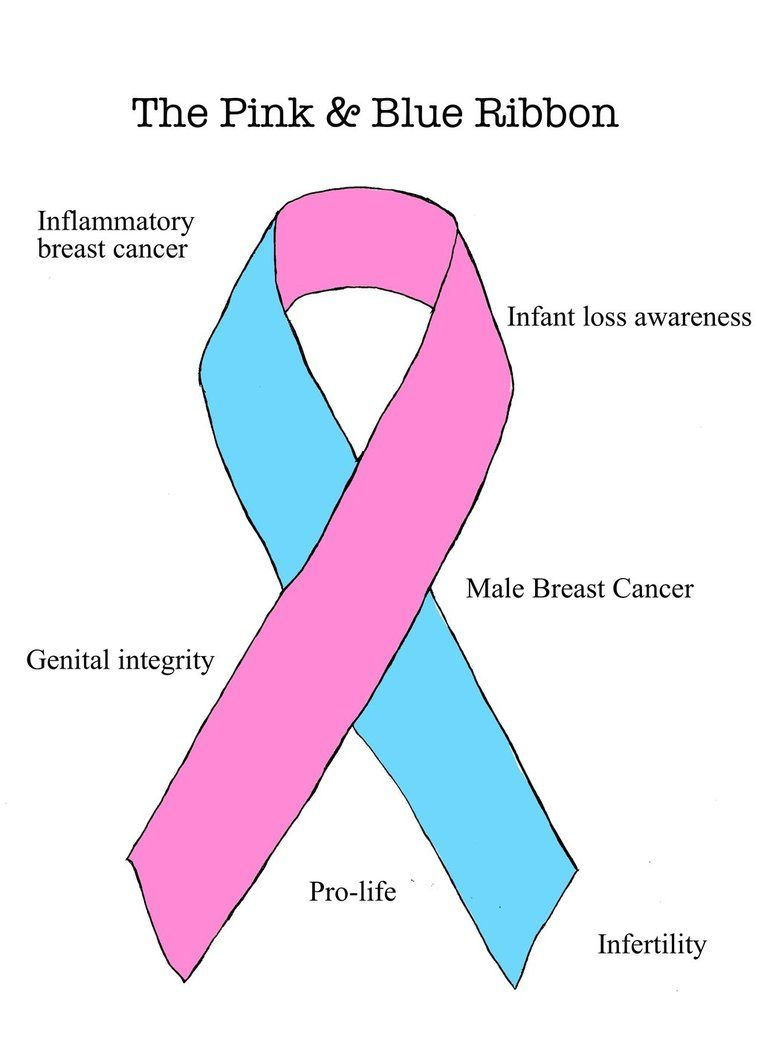 Pink And Blue Ribbon Male Breast Cancer Inflammatory
