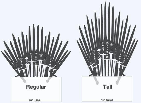 Hilarious Iron Throne Toilet Decal Game Of Thrones Inspired Parody
