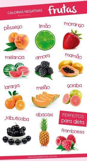 Alimentos Com Calorias Negativas Alimentos Com Calorias